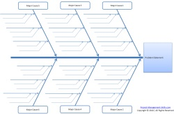 free fishbone diagram template   excel ishikawa diagram templatefishbone diagram template