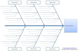 Free Fishbone Diagram Template | Excel Ishikawa Diagram Template