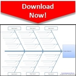 Fishbone Diagram Template | Free Fishbone Diagram Template Excel Ishikawa Diagram Template