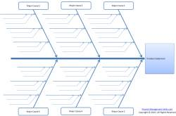 Free Fishbone Diagram Template Excel Ishikawa Diagram Template