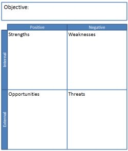 Swot template including analysis example using a swot matrix swot template ccuart Gallery